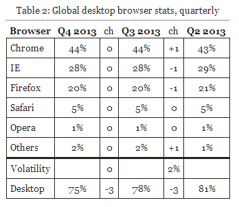 browser2